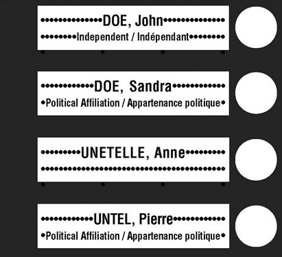 Bulletins de vote ordinaires