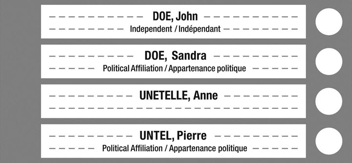 Bulletin de vote ordinaire