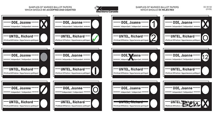 Figure 1: Samples of accepted and rejected ballots