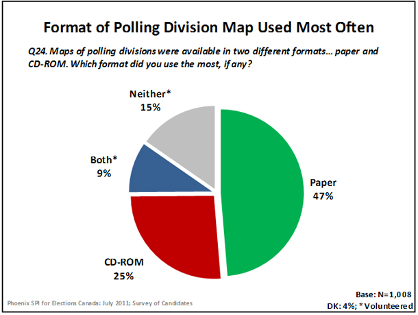 Format of Polling Division Maps Used Most Often